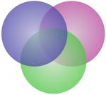 Les 3 sphères de la stratégie web... 3 sphères de couleur superposées, sans texte.