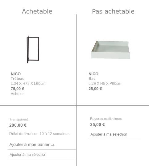 Habitat.fr, grille des différences entre objets achetables ou pas